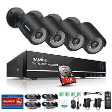 Sannce 1TB Security System 8CH 1080N 5IN1 DVR Email